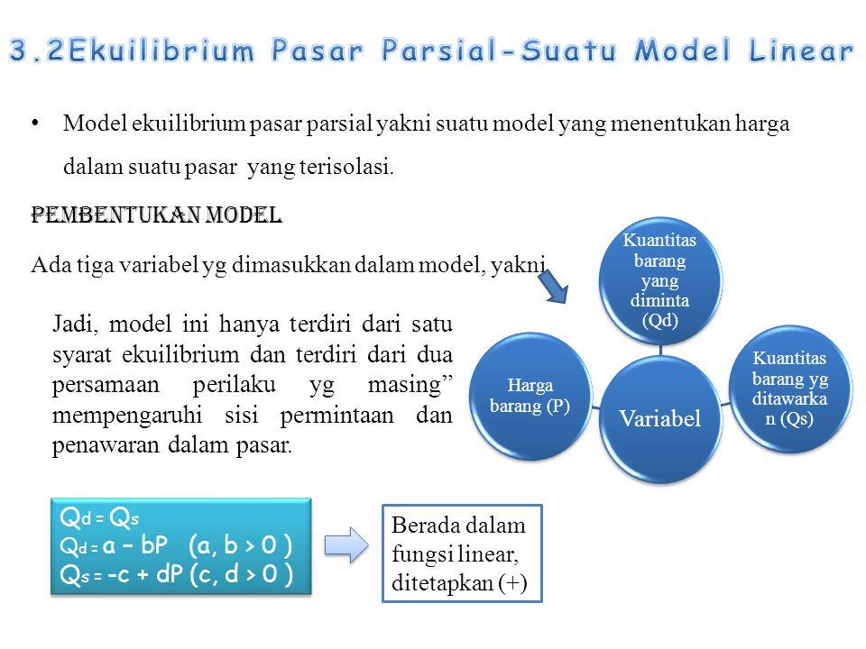 3.2Ekuilibrium Pasar Parsial-Suatu Model Linear