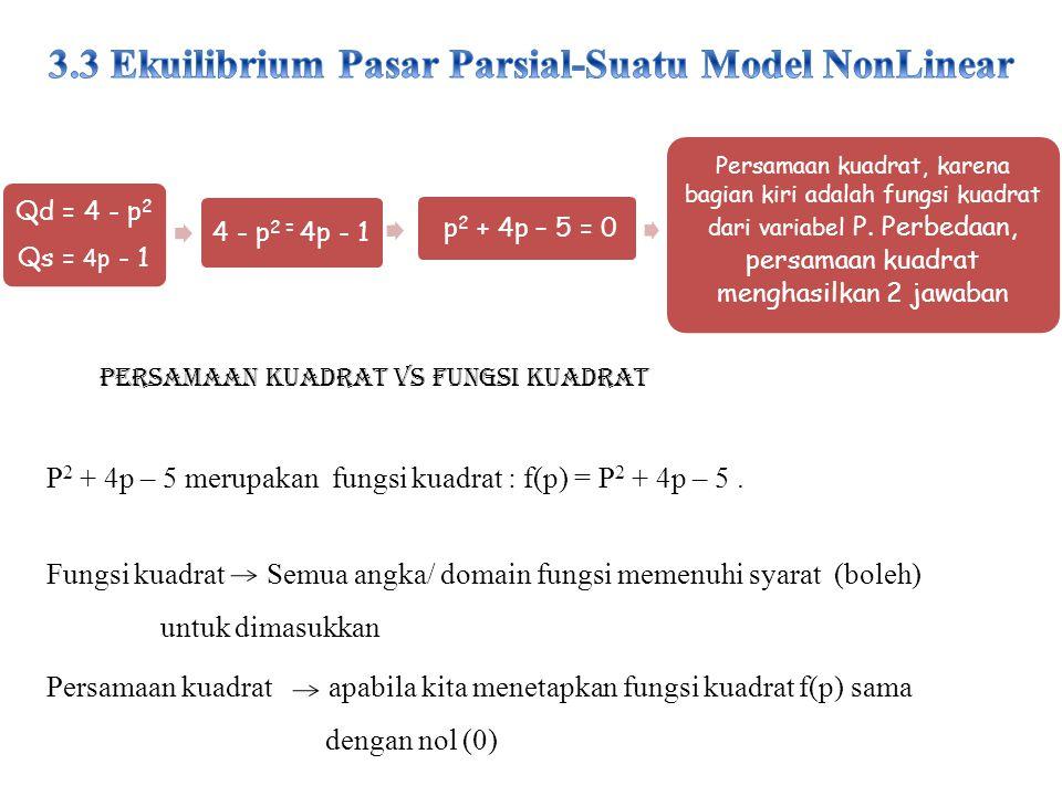 3.3 Ekuilibrium Pasar Parsial-Suatu Model NonLinear