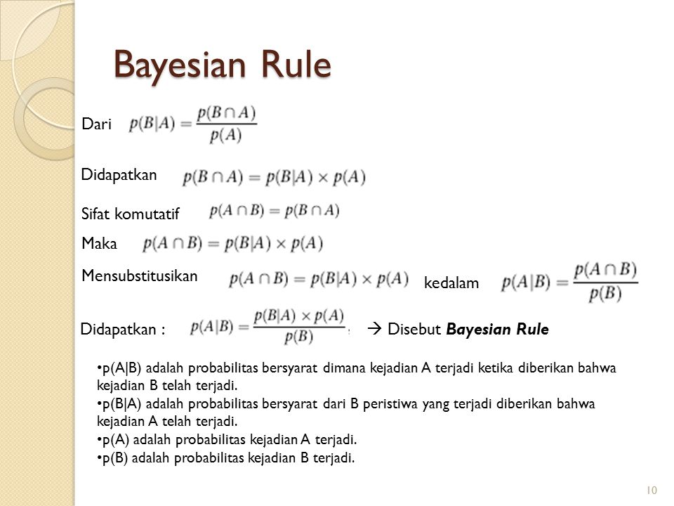 Bayesian Rule Dari Didapatkan Sifat komutatif Maka Mensubstitusikan