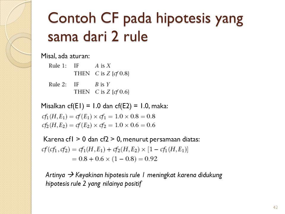 Contoh CF pada hipotesis yang sama dari 2 rule