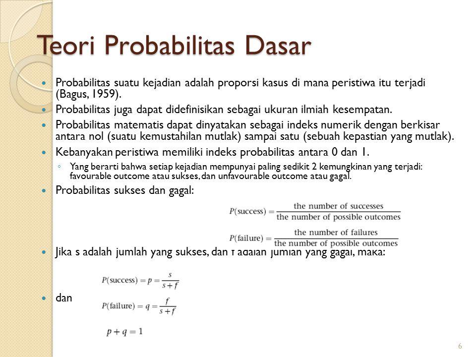 Teori Probabilitas Dasar