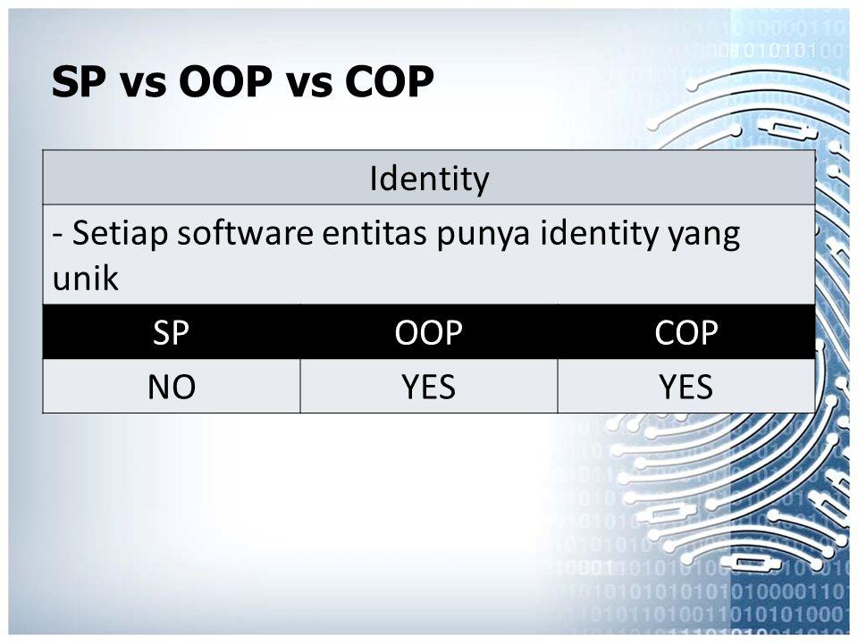 SP vs OOP vs COP Identity