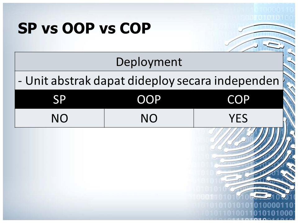 SP vs OOP vs COP Deployment