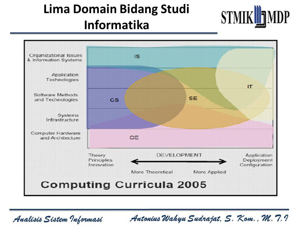 Lima Domain Bidang Studi Informatika