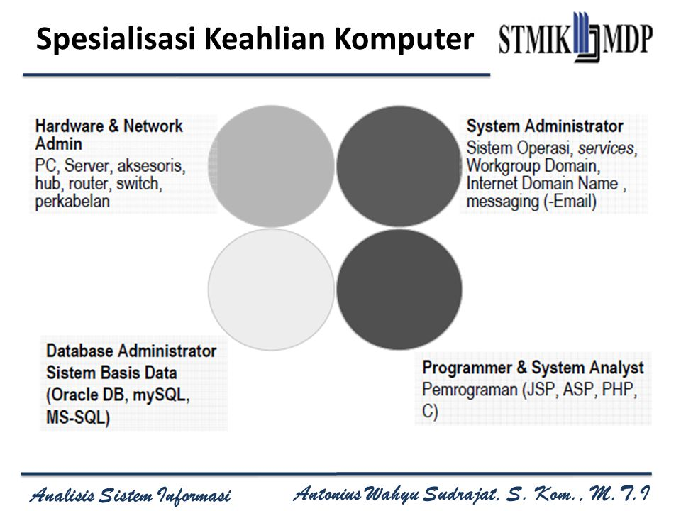 Spesialisasi Keahlian Komputer