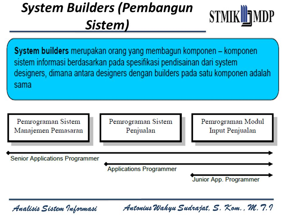 System Builders (Pembangun Sistem)