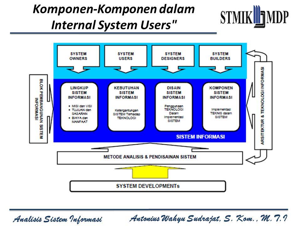 Komponen-Komponen dalam Internal System Users