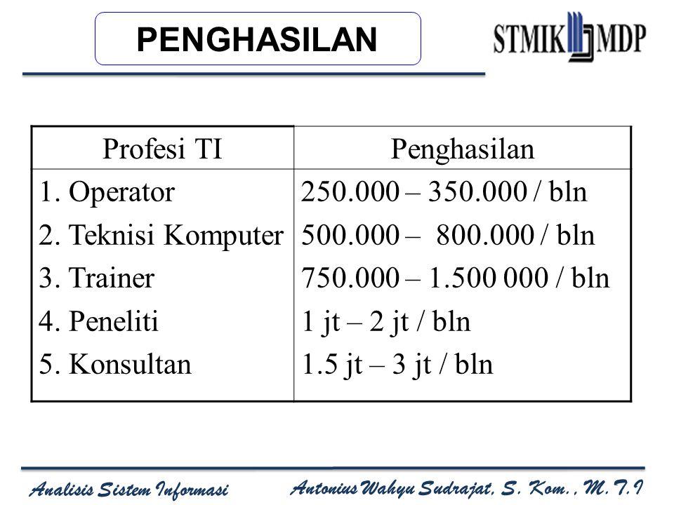 PENGHASILAN Profesi TI Penghasilan 1. Operator 2. Teknisi Komputer