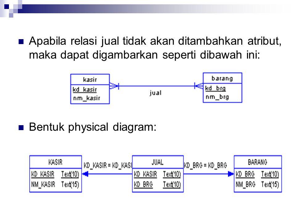 Apabila relasi jual tidak akan ditambahkan atribut, maka dapat digambarkan seperti dibawah ini: