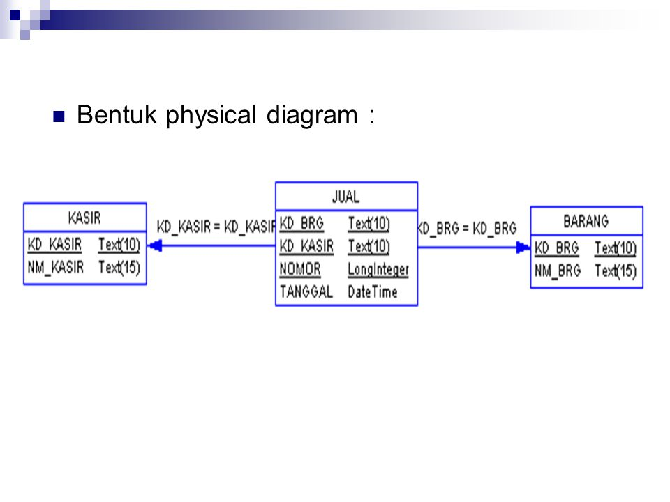 Bentuk physical diagram :