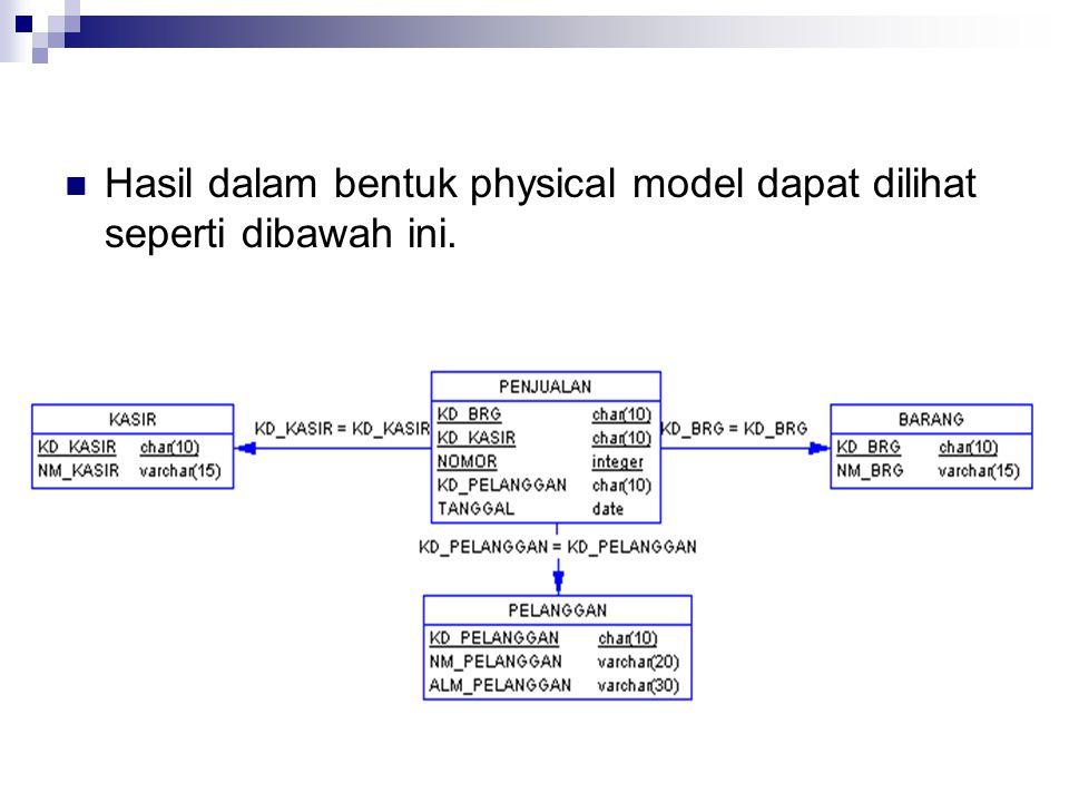 Hasil dalam bentuk physical model dapat dilihat seperti dibawah ini.