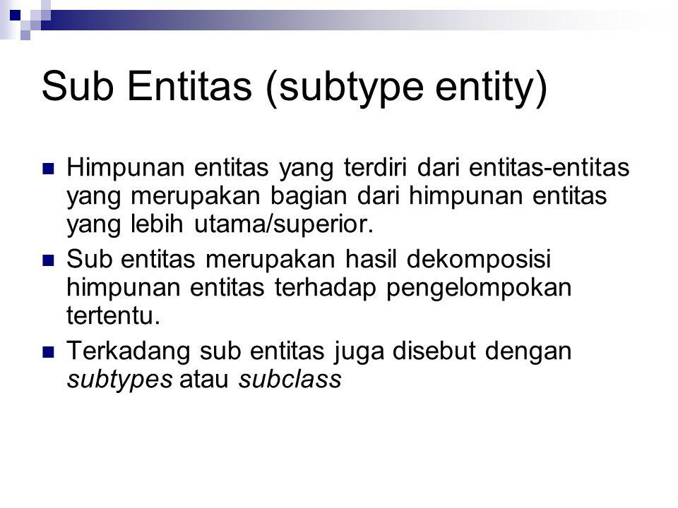 Sub Entitas (subtype entity)