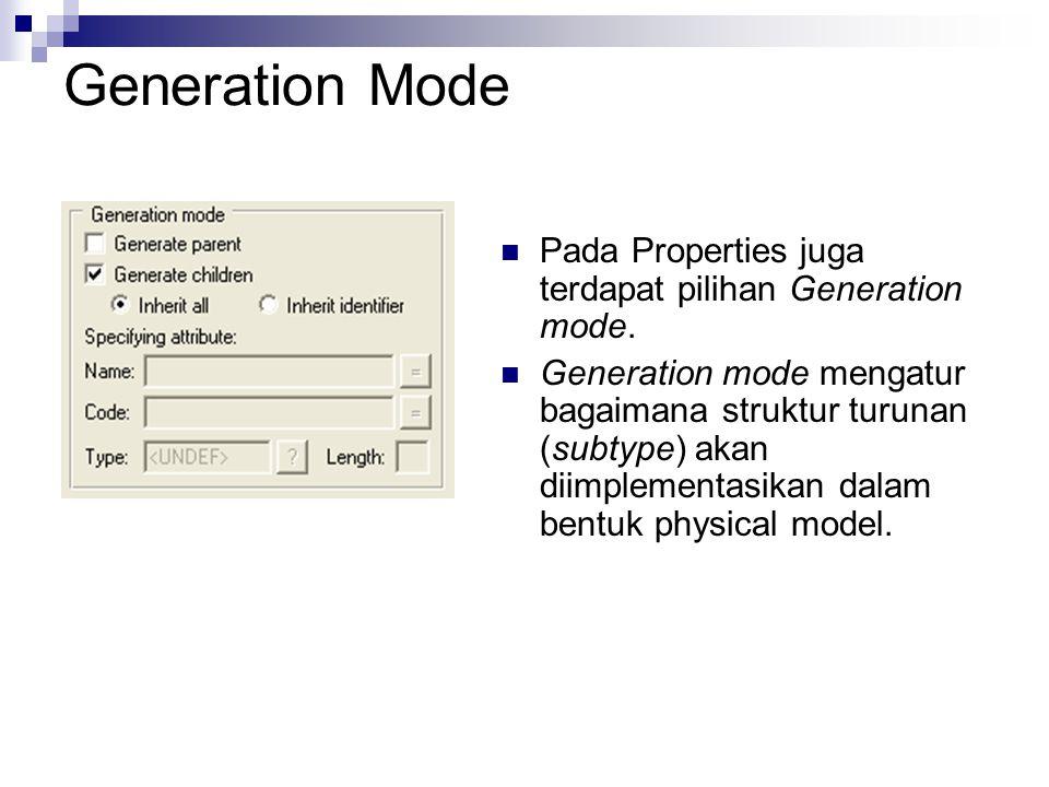 Generation Mode Pada Properties juga terdapat pilihan Generation mode.