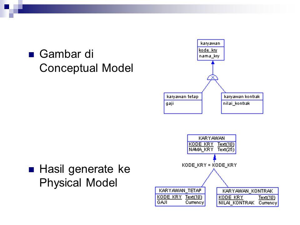 Gambar di Conceptual Model