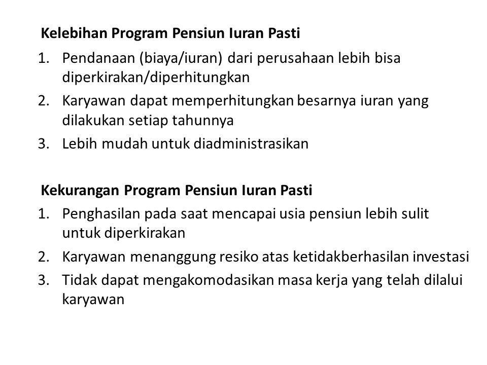 Kelebihan Program Pensiun Iuran Pasti