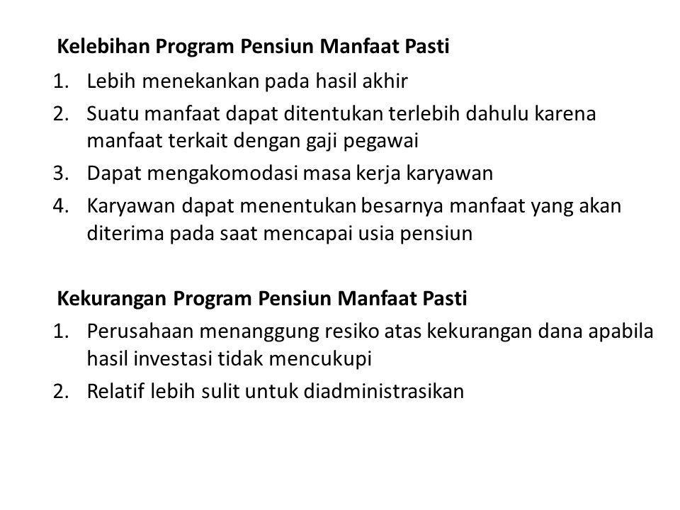 Kelebihan Program Pensiun Manfaat Pasti