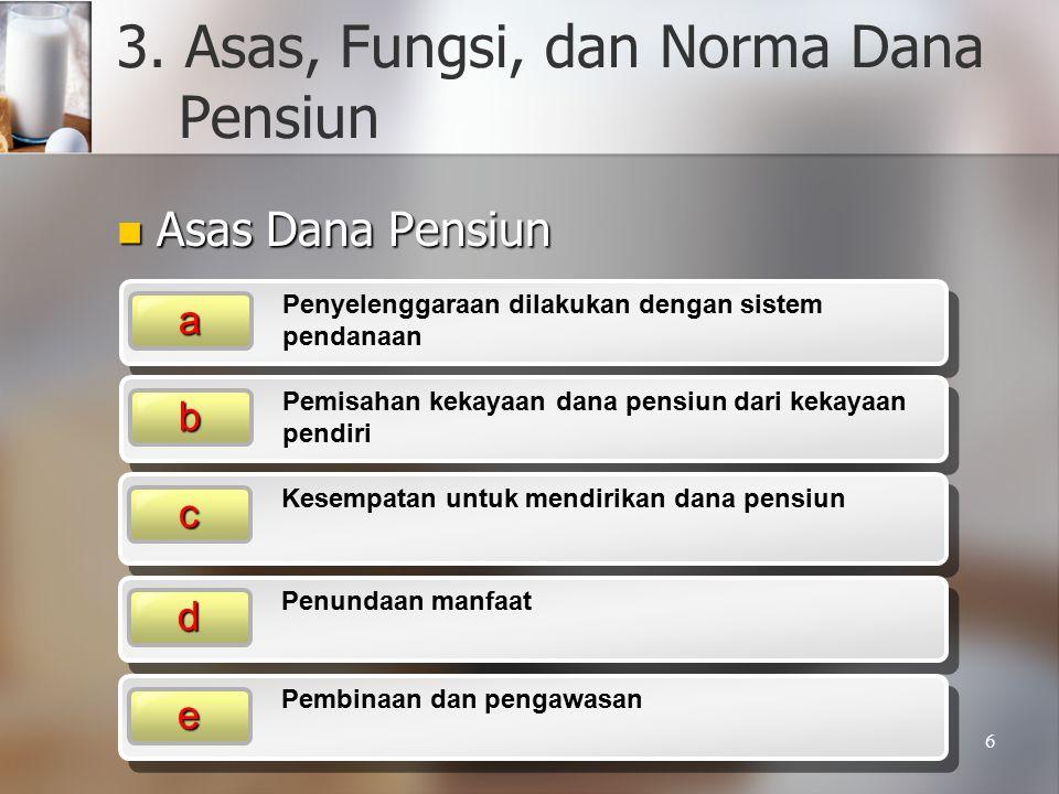 3. Asas, Fungsi, dan Norma Dana Pensiun