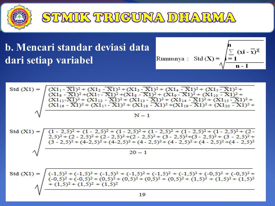STMIK TRIGUNA DHARMA b. Mencari standar deviasi data dari setiap variabel