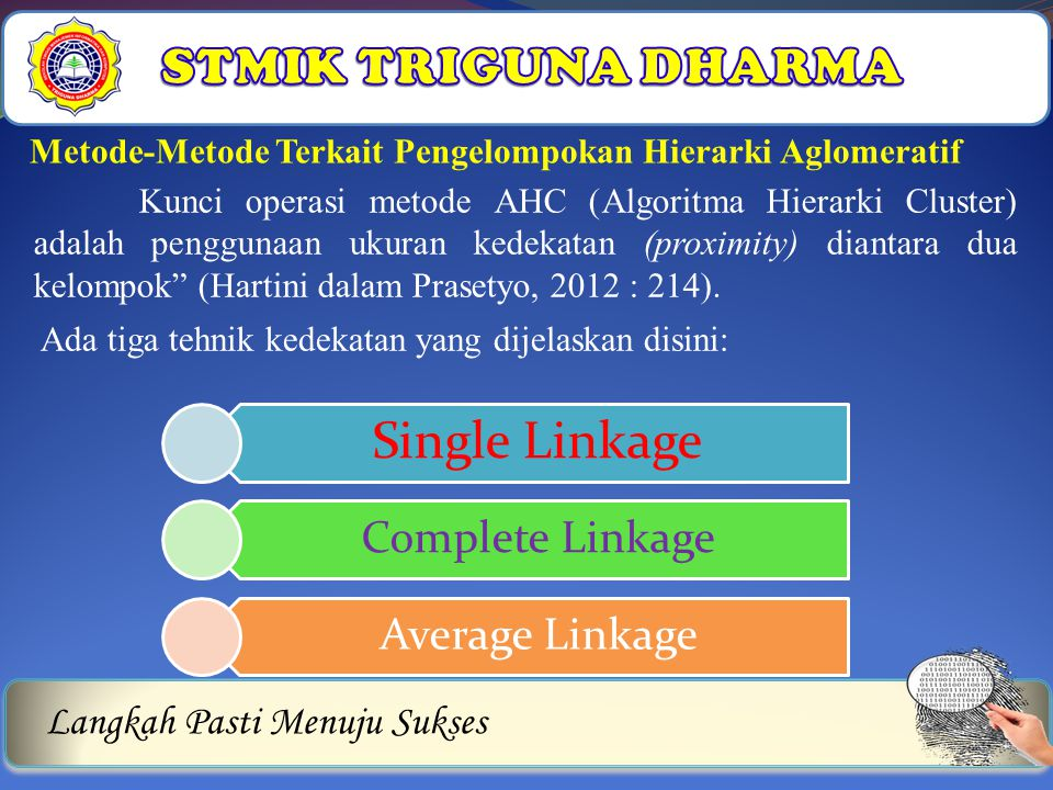 STMIK TRIGUNA DHARMA Single Linkage Complete Linkage Average Linkage