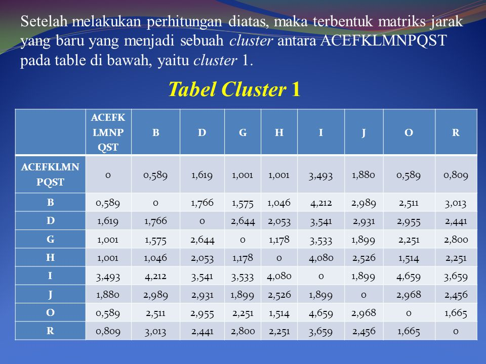 Setelah melakukan perhitungan diatas, maka terbentuk matriks jarak yang baru yang menjadi sebuah cluster antara ACEFKLMNPQST pada table di bawah, yaitu cluster 1.
