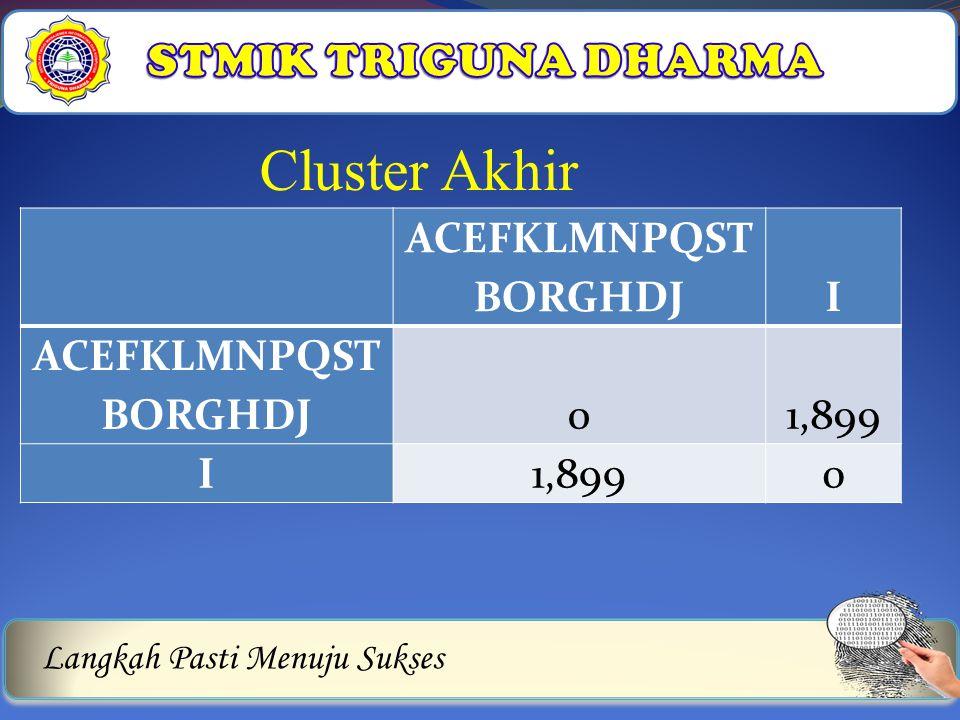 Cluster Akhir STMIK TRIGUNA DHARMA ACEFKLMNPQSTBORGHDJ I 1,899