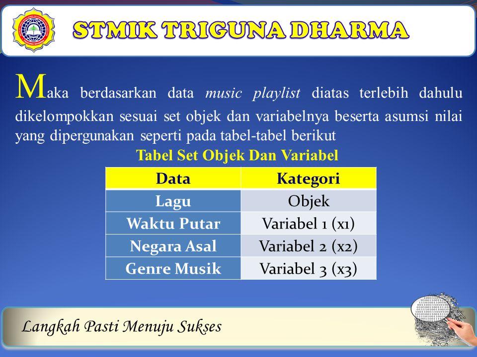 STMIK TRIGUNA DHARMA
