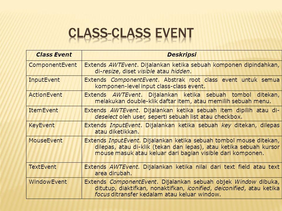 Class-class Event Class Event Deskripsi ComponentEvent