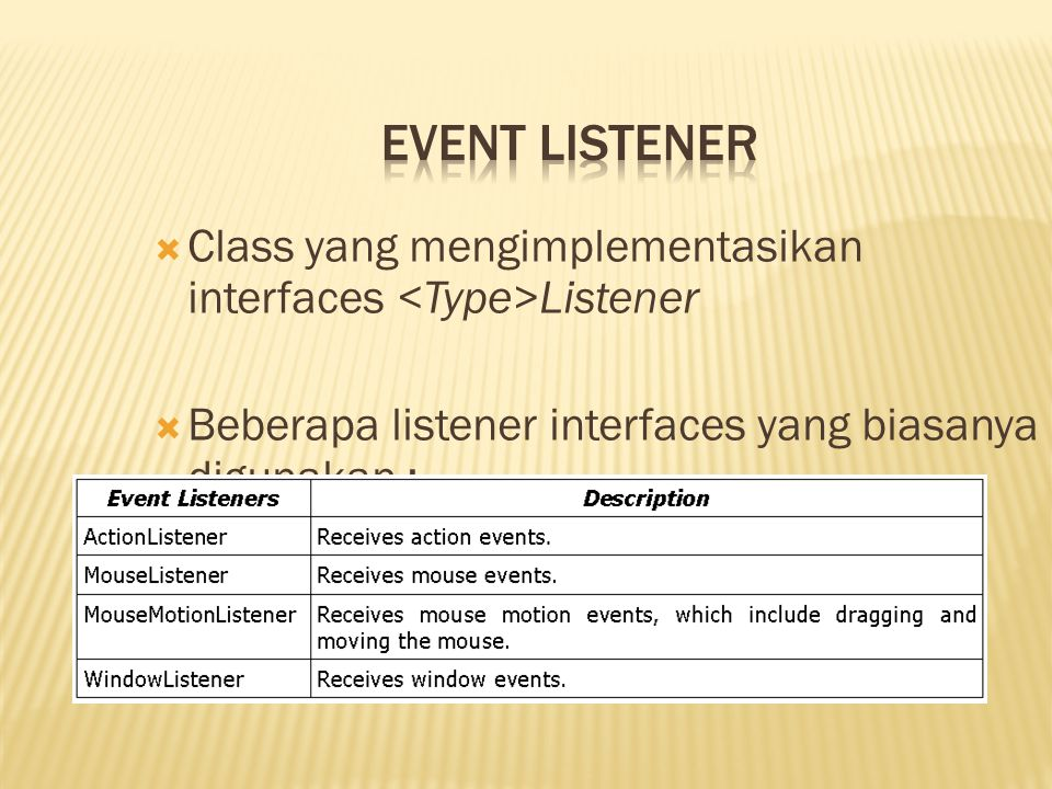 Event Listener Class yang mengimplementasikan interfaces <Type>Listener.