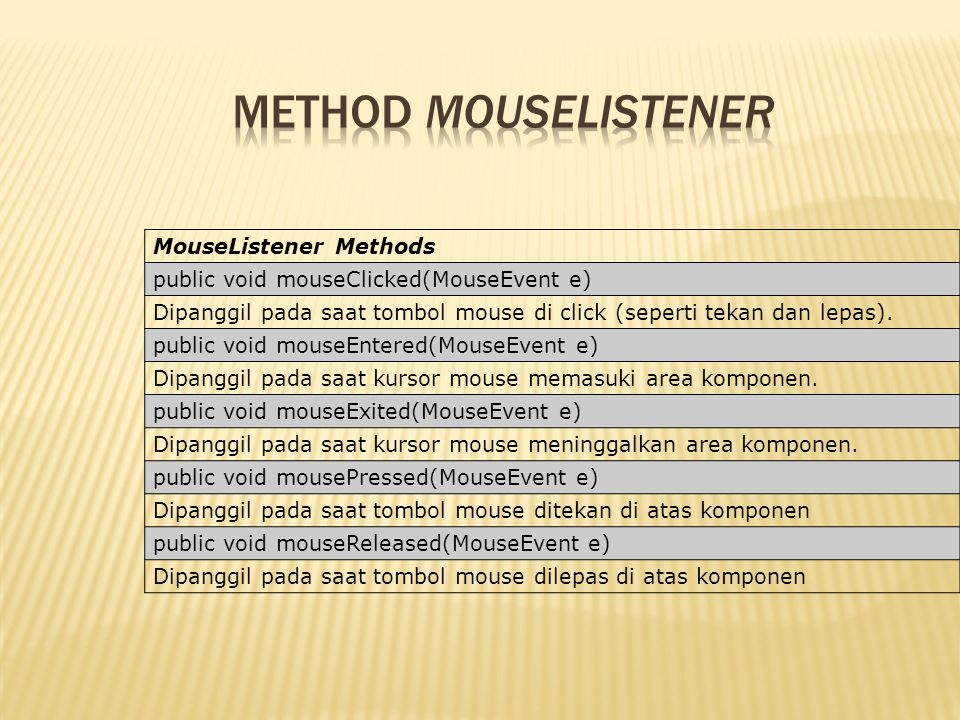 Method MouseListener MouseListener Methods