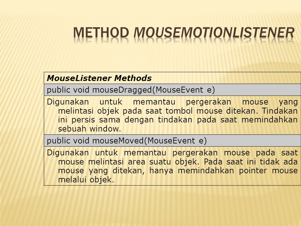 Method MouseMotionListener