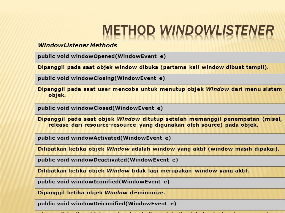 Method WindowListener