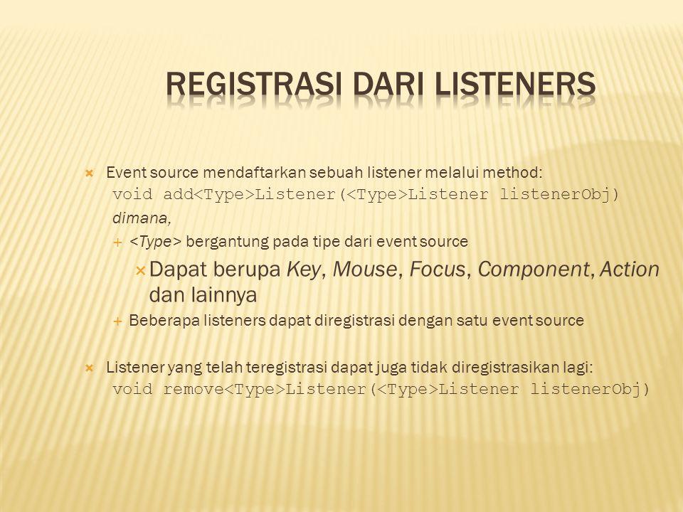 Registrasi dari Listeners