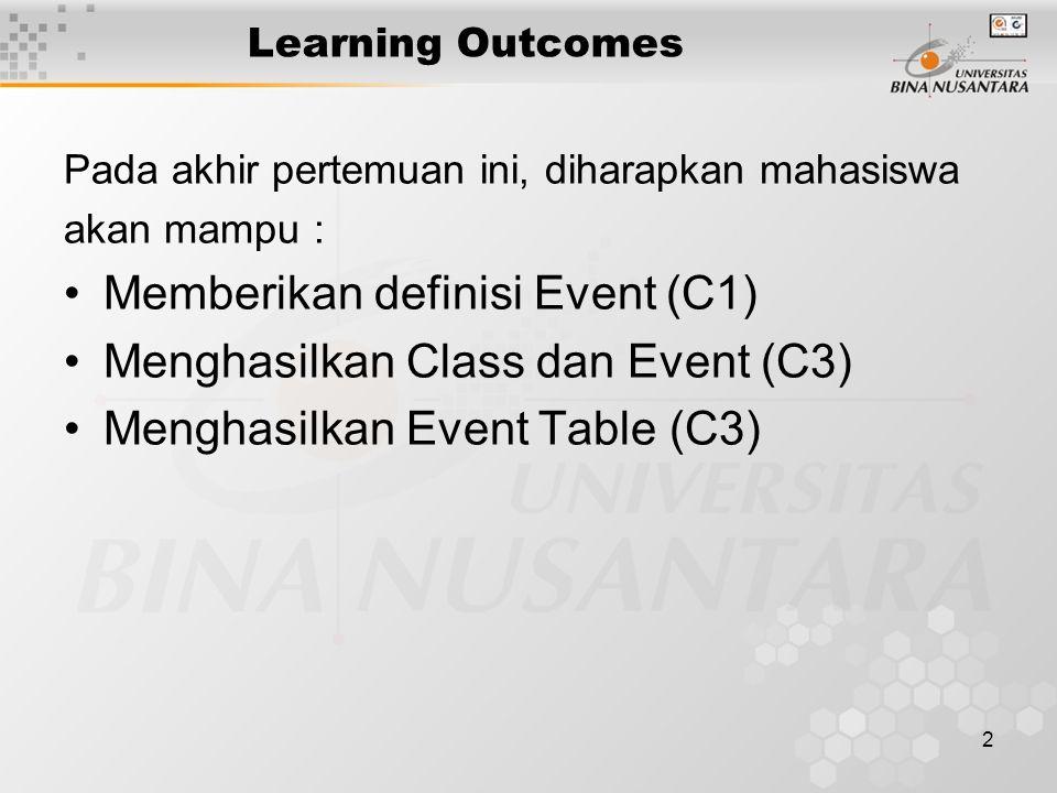 Memberikan definisi Event (C1) Menghasilkan Class dan Event (C3)