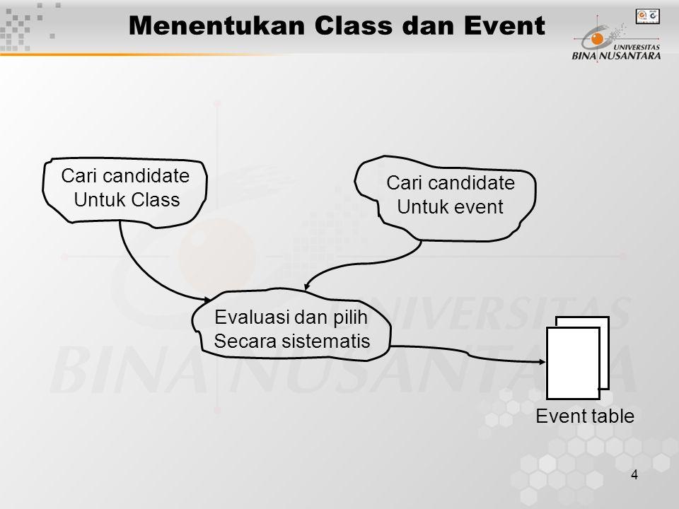 Menentukan Class dan Event