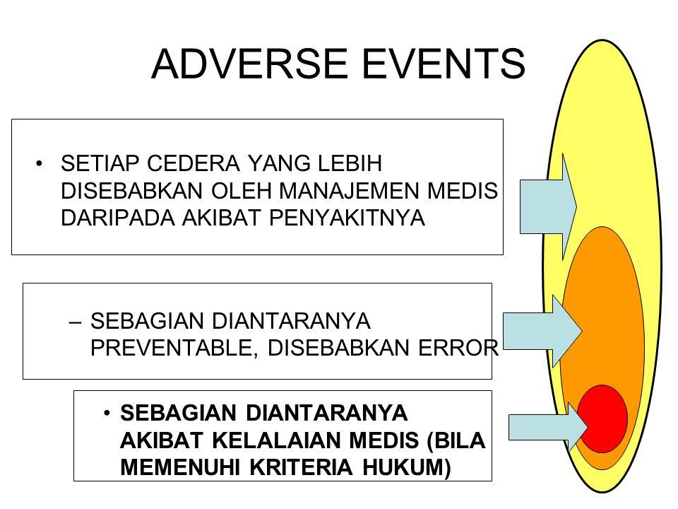 ADVERSE EVENTS SETIAP CEDERA YANG LEBIH DISEBABKAN OLEH MANAJEMEN MEDIS DARIPADA AKIBAT PENYAKITNYA.