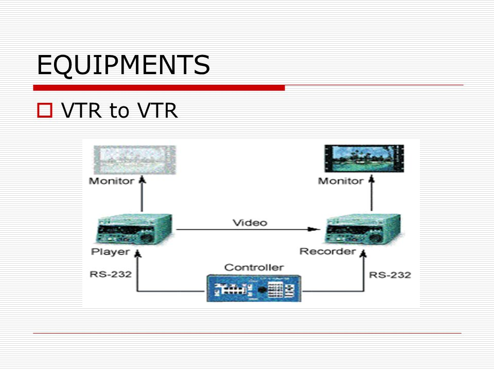 EQUIPMENTS VTR to VTR