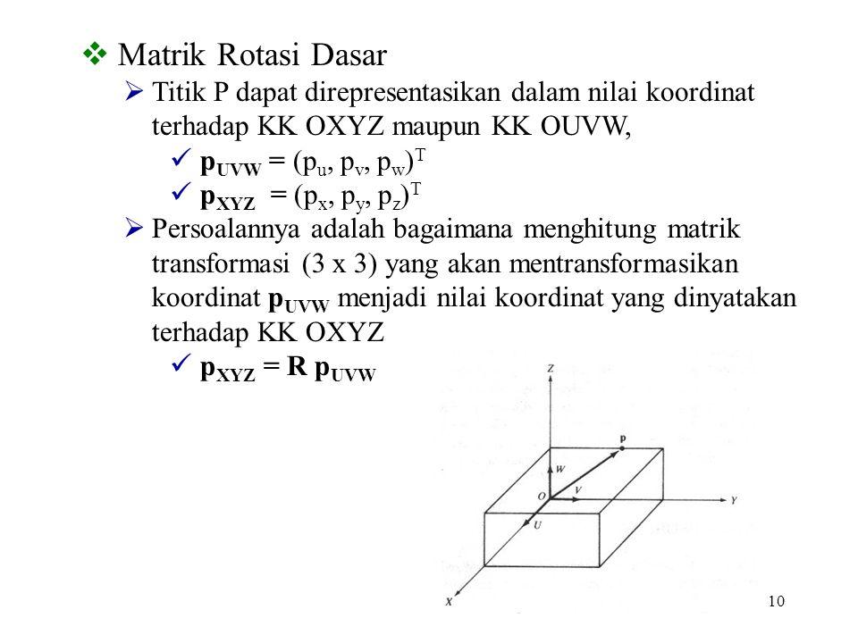Matrik Rotasi Dasar Titik P dapat direpresentasikan dalam nilai koordinat terhadap KK OXYZ maupun KK OUVW,