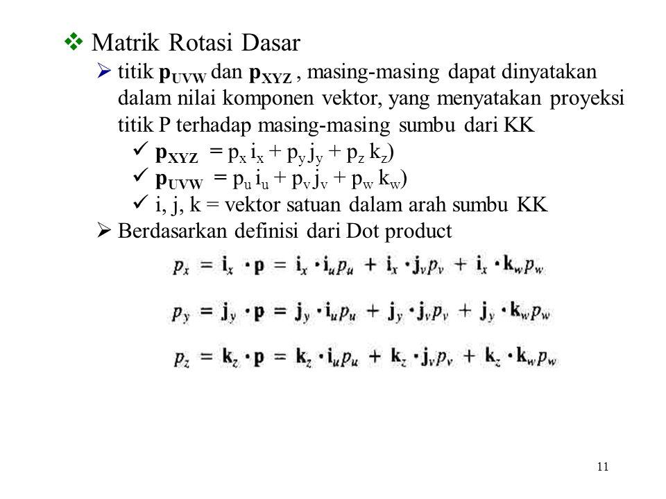 Matrik Rotasi Dasar