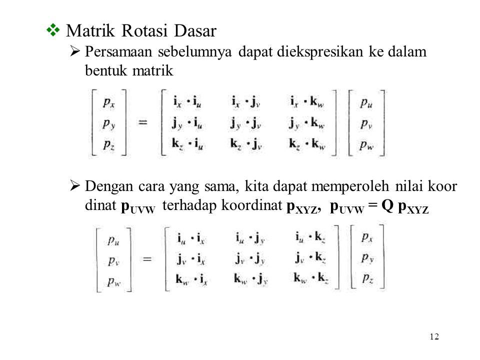 Matrik Rotasi Dasar Persamaan sebelumnya dapat diekspresikan ke dalam bentuk matrik.