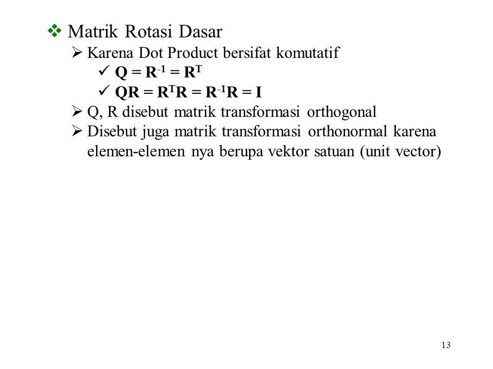 Matrik Rotasi Dasar Karena Dot Product bersifat komutatif Q = R-1 = RT
