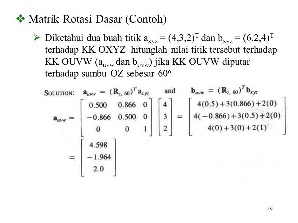 Matrik Rotasi Dasar (Contoh)
