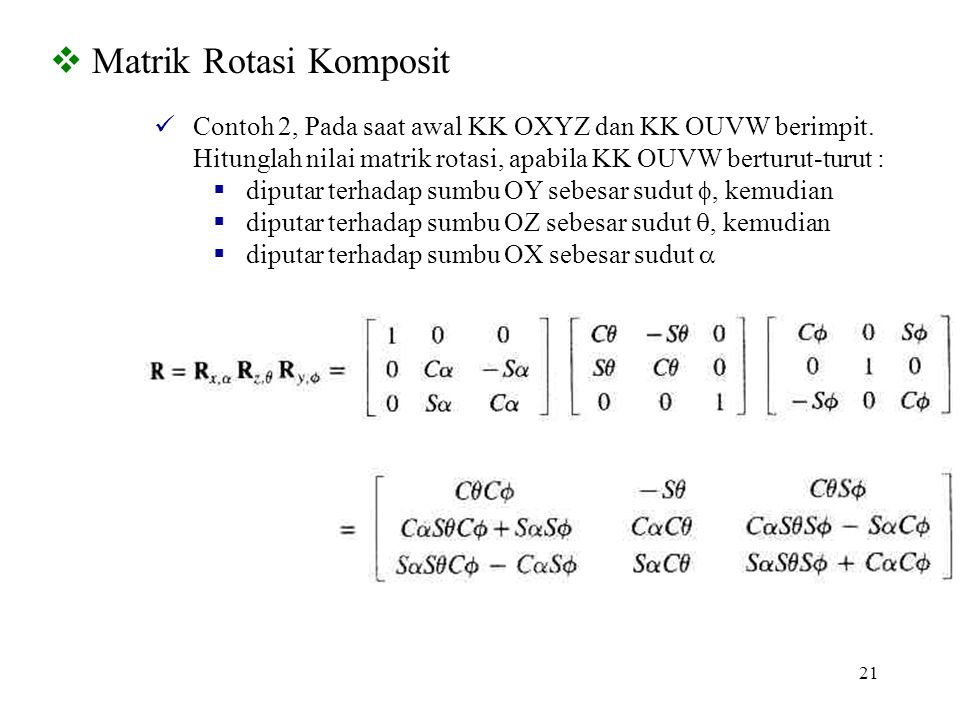 Matrik Rotasi Komposit
