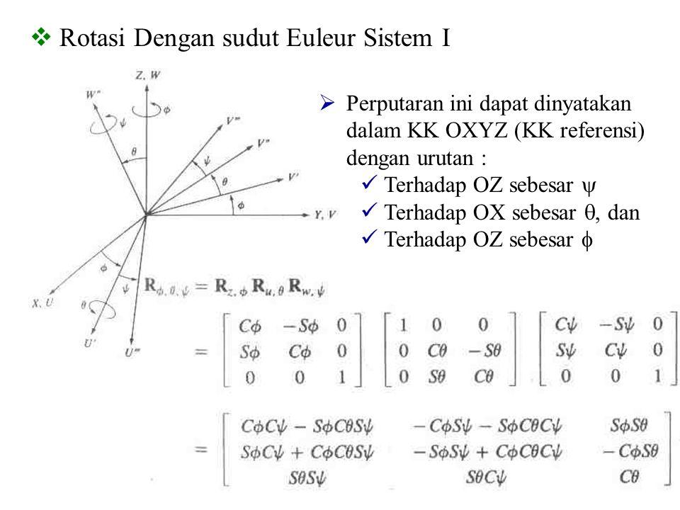 Rotasi Dengan sudut Euleur Sistem I