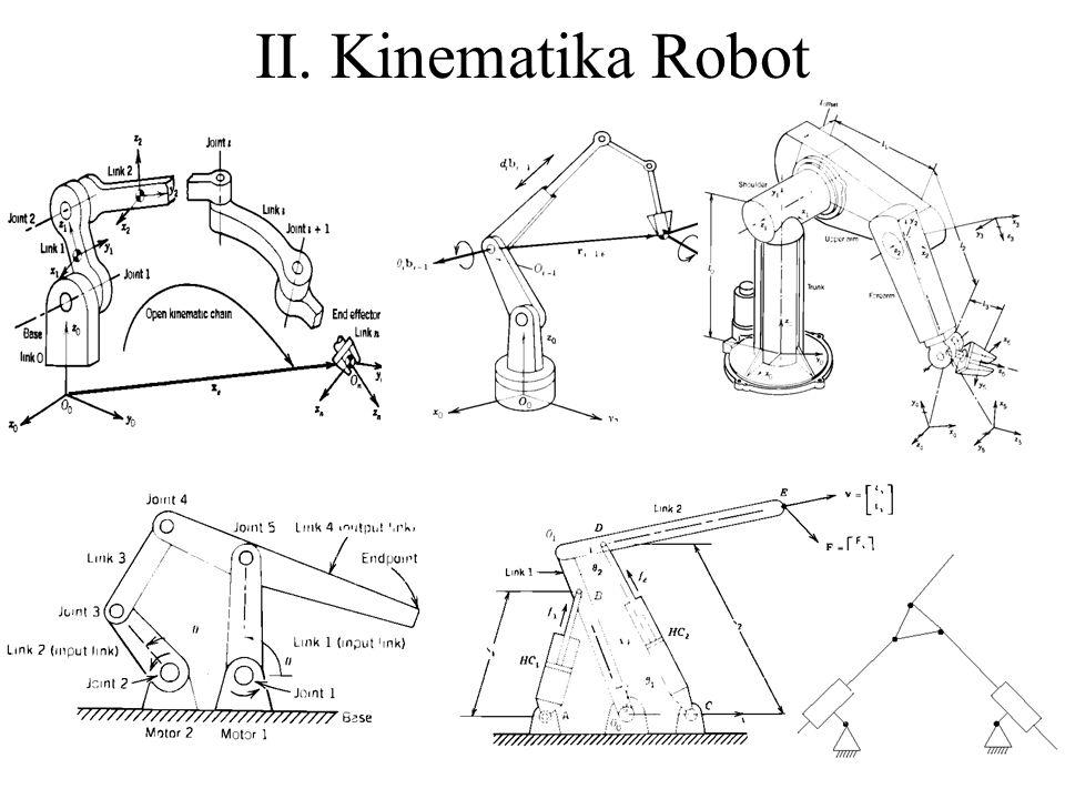 II. Kinematika Robot