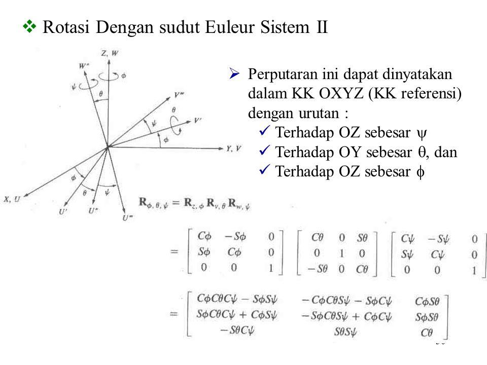 Rotasi Dengan sudut Euleur Sistem II