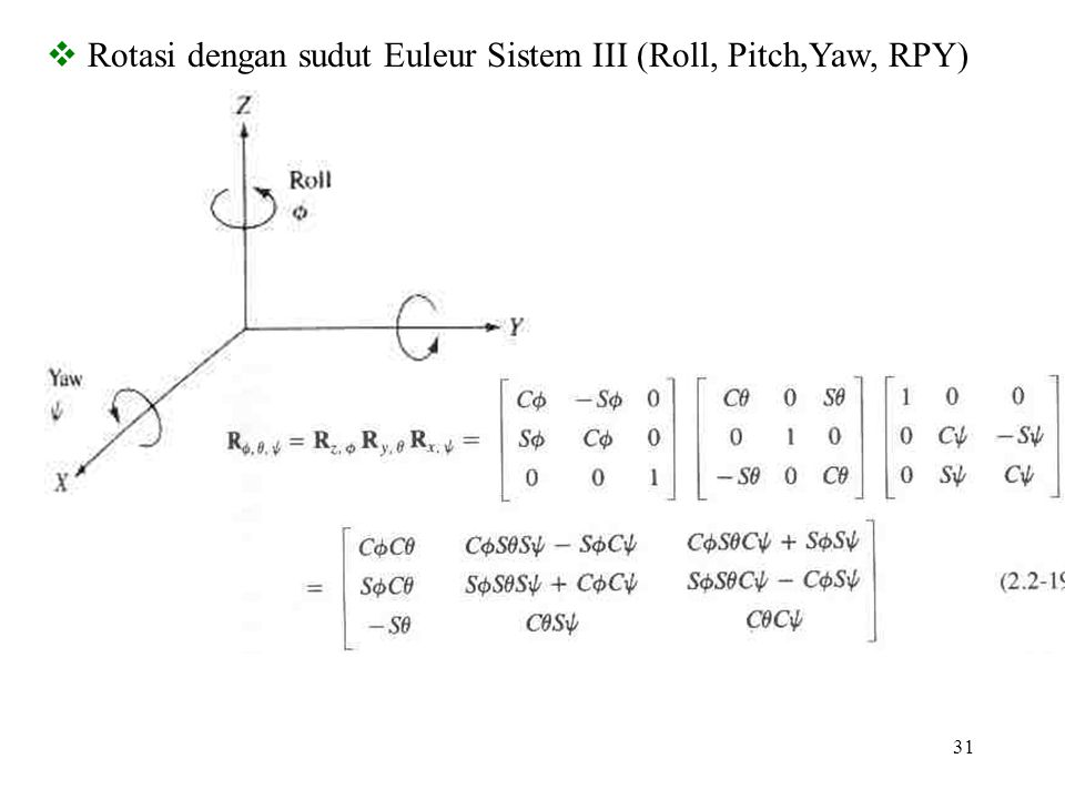 Rotasi dengan sudut Euleur Sistem III (Roll, Pitch,Yaw, RPY)