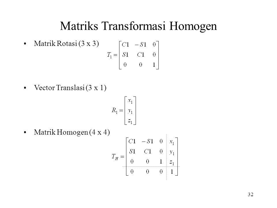 Matriks Transformasi Homogen
