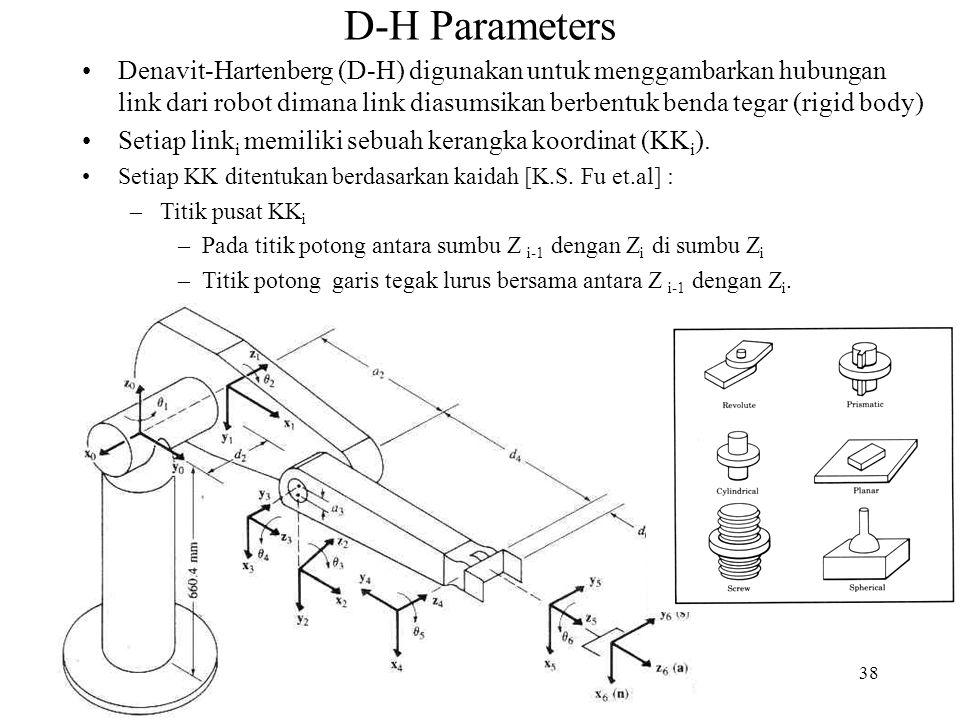 D-H Parameters