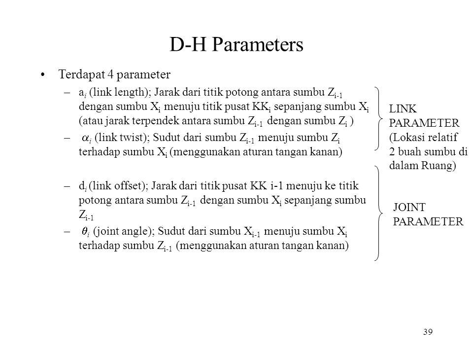 D-H Parameters Terdapat 4 parameter