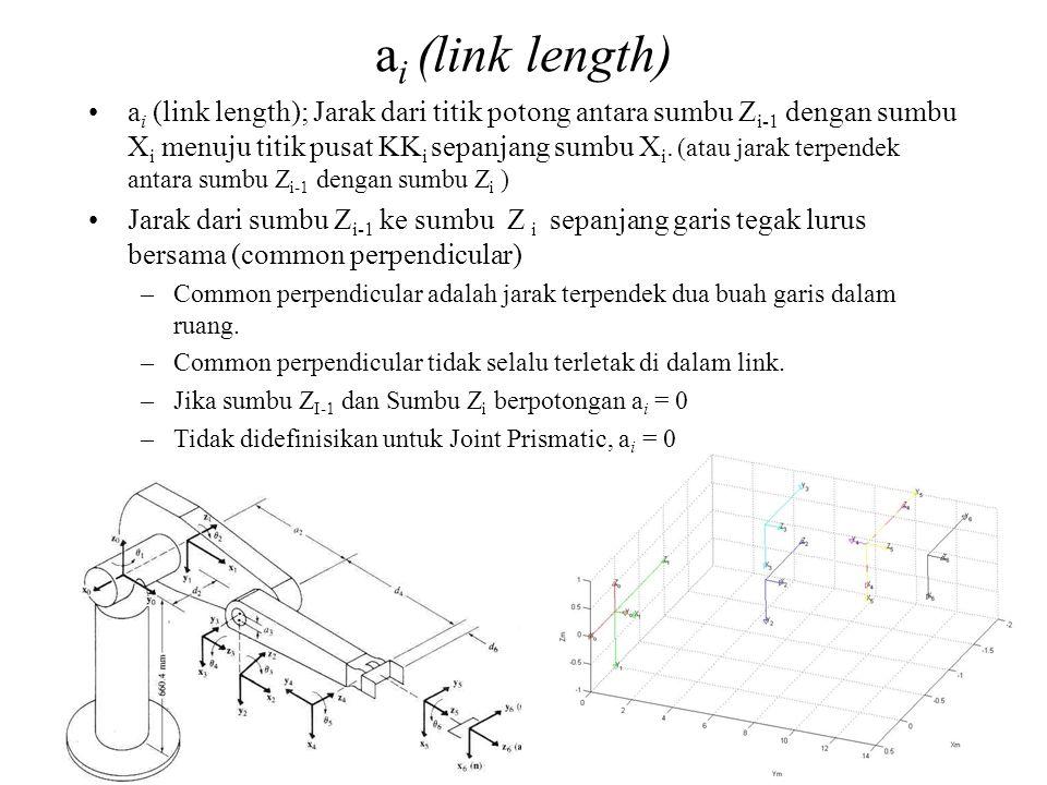 ai (link length)
